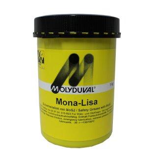 Molyduval Mona-Lisa